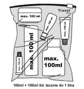 Prawidłowe pakowanie płynów w bagażu podręcznym
